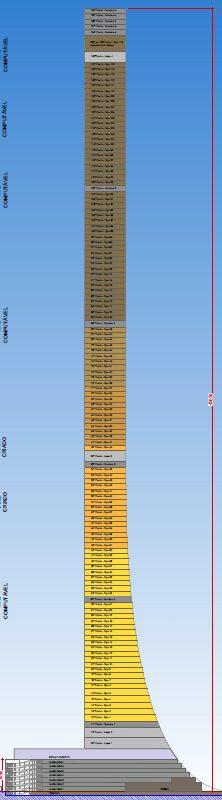 Triumph Tower informações